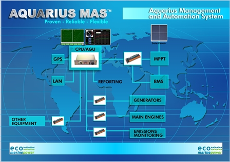 aquarius_mas_diagram_448x316