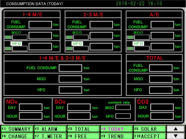 Aquarius MAS Fuel Consumption & Emissions Monitoring
