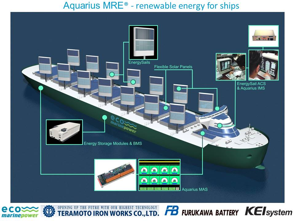 Aqurius MRE Project and Technologies