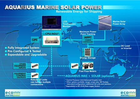 Aquarius Marine Solar Power from Eco Marine Power