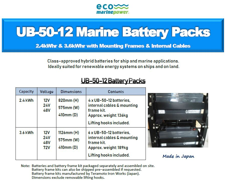 Marine Hybrid Battery Pack